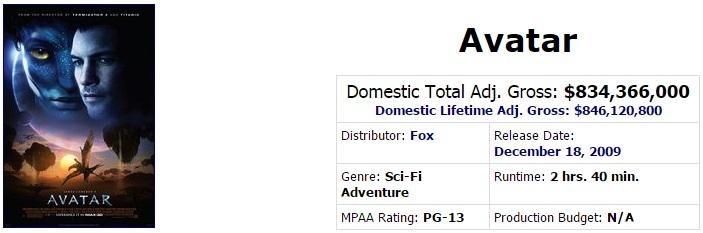 Avatar movie release date