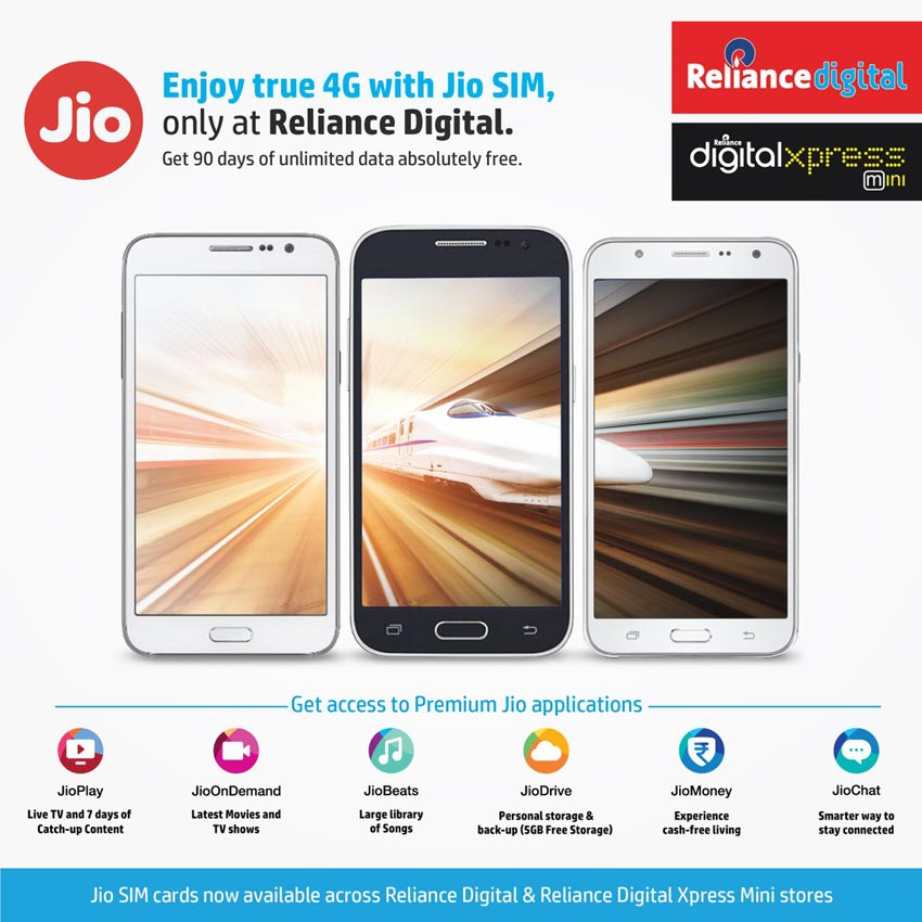 Reliance Jio free SIM cards available for all 4G smartphone users