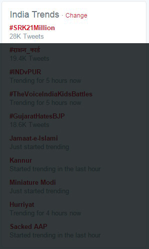 Shah Rukh Khan Twitter account reaches 21 Million Followers