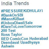india-twitter-trends-ashwin-200-test-ross-taylor