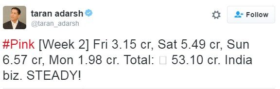 Pink Box Office Collection for 12 days