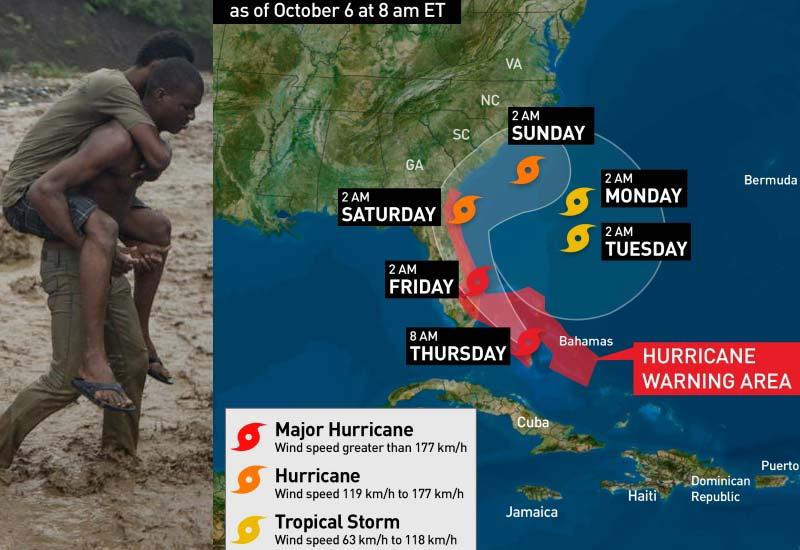 Hurricane Matthew Strom