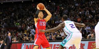 Clippers vs Hornets NBA Score, NBA Today
