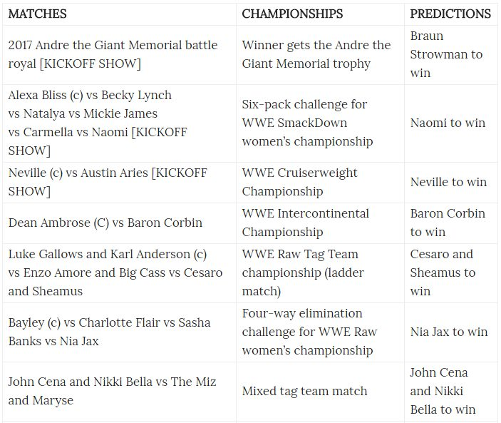 WrestleMania 33 matches - Check Full Fight Card