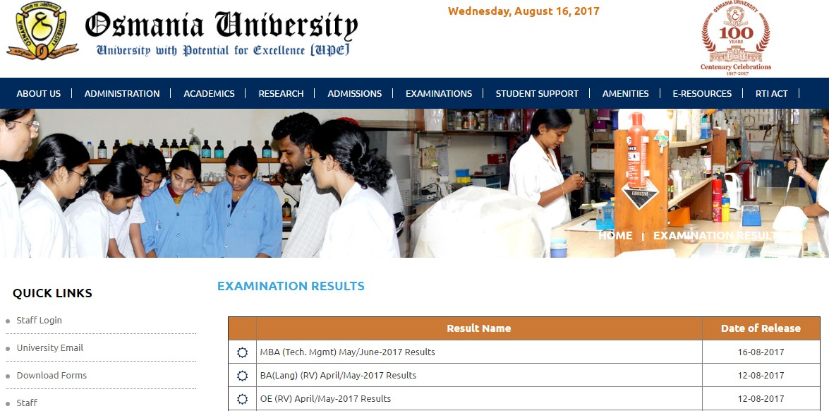 Osmania University MBA Result 2017 declared
