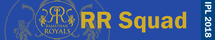 RR squad - IPL 2017