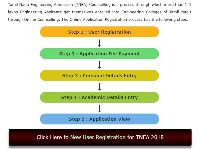 TNEA 2018 online registration started at tnea.ac.in Check Procedure