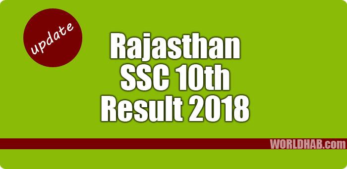 Rajasthan 10th result 2018