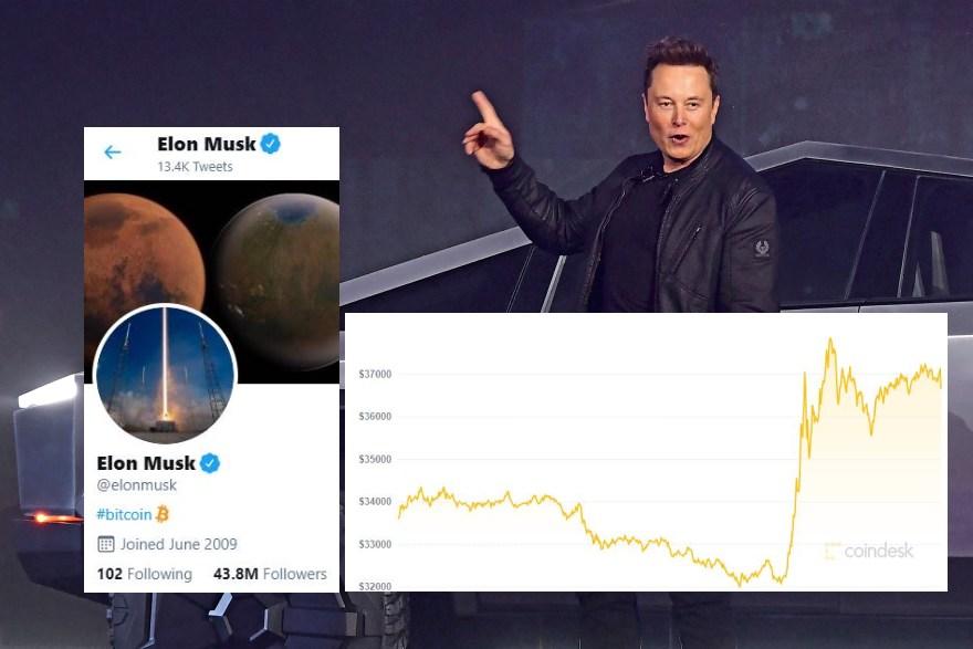 Bitcoin jumped high after Elon Musk Twitter Bio Update